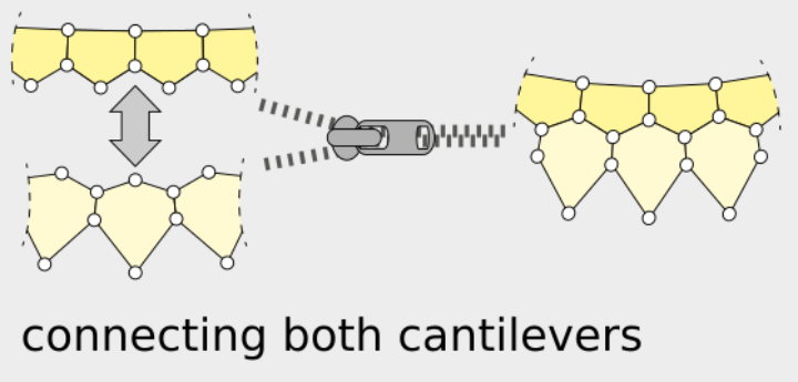 Connecting two cantilevers (c)
